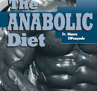 Warrior diet primal blueprint anabolic diet anabolic diet ketogenic diet body opus malvernweather Gallery
